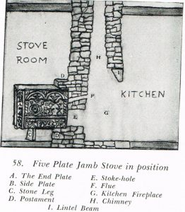 Stoveplate-Diagram